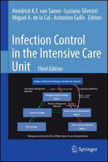 Infection control in the intensive care unit