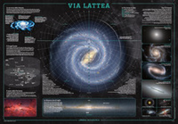 Via Lattea. Geoposter